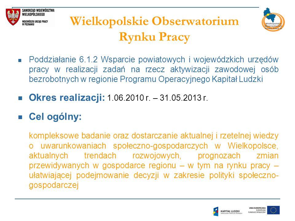Wielkopolskie Obserwatorium Rynku Pracy