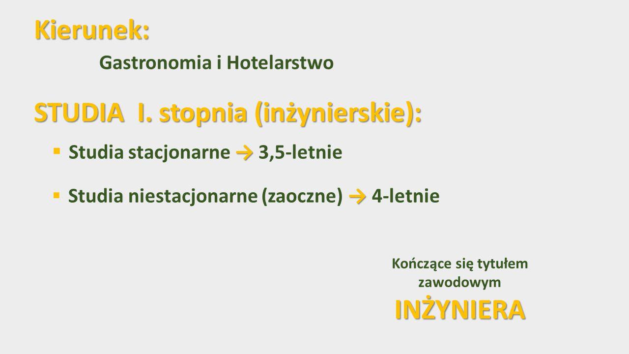 INŻYNIERA Gastronomia i Hotelarstwo Kierunek: