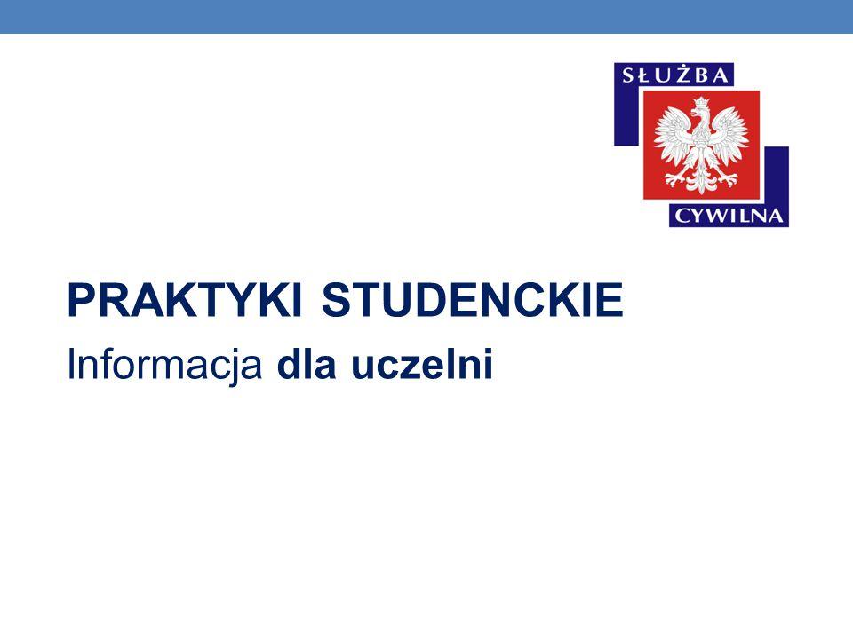 PRAKTYKI STUDENCKIE Informacja dla uczelni