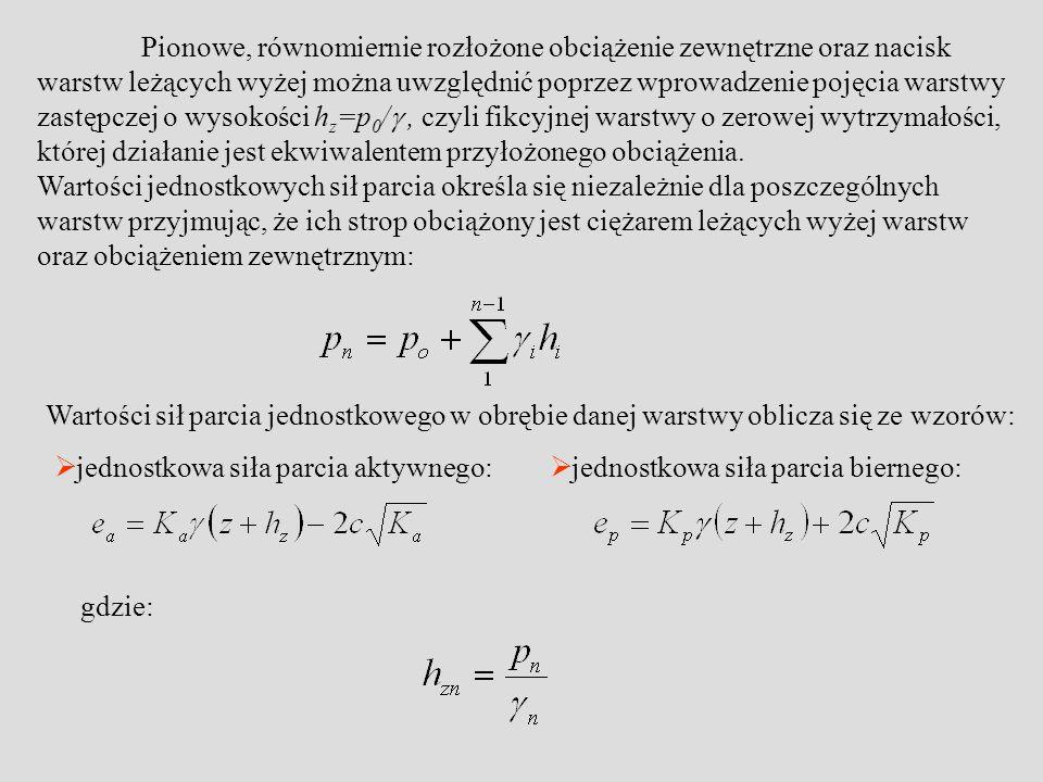 Pionowe, równomiernie rozłożone obciążenie zewnętrzne oraz nacisk warstw leżących wyżej można uwzględnić poprzez wprowadzenie pojęcia warstwy zastępczej o wysokości hz=p0/ , czyli fikcyjnej warstwy o zerowej wytrzymałości, której działanie jest ekwiwalentem przyłożonego obciążenia.