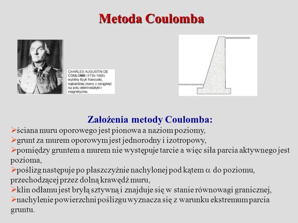 Założenia metody Coulomba: