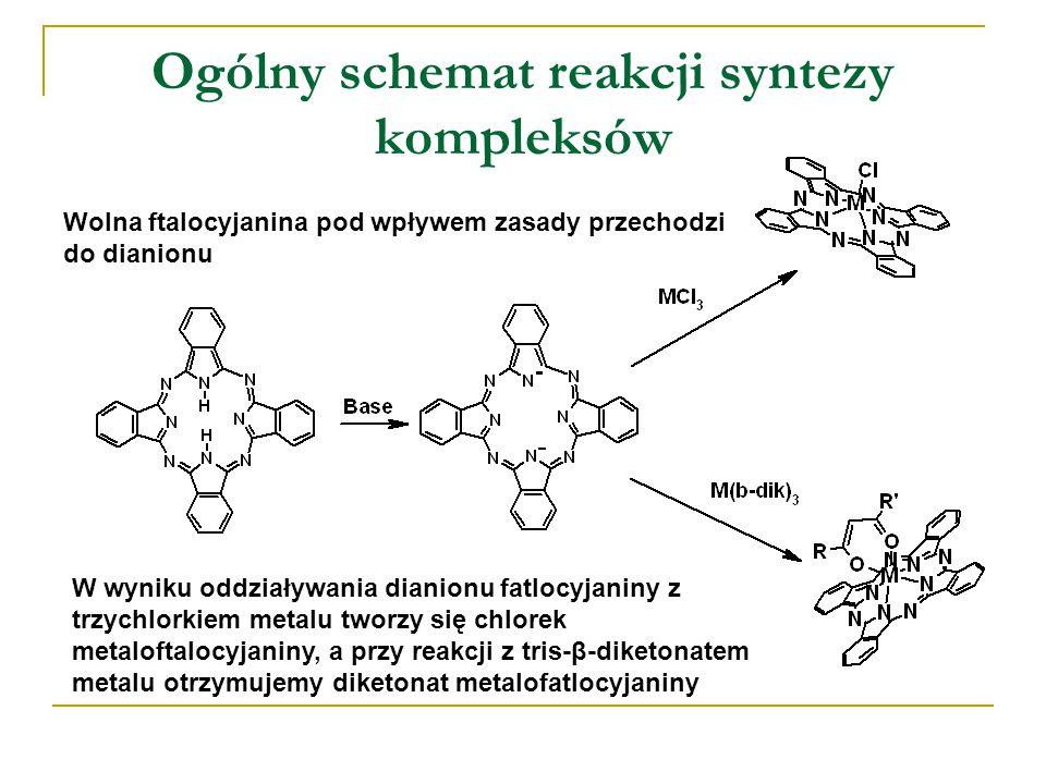 Ogólny schemat reakcji syntezy kompleksów