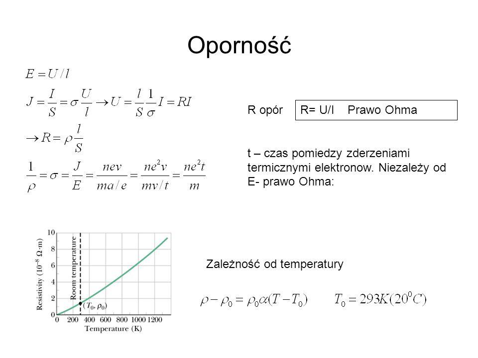 Oporność R opór. t – czas pomiedzy zderzeniami termicznymi elektronow. Niezależy od E- prawo Ohma: