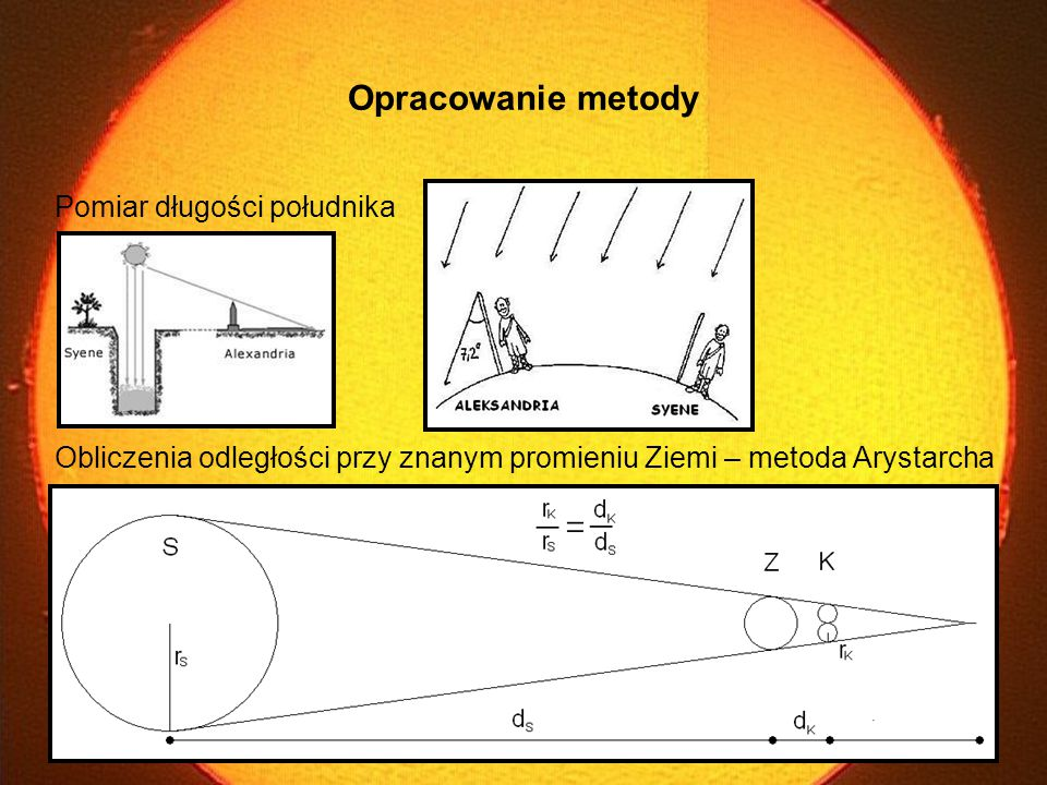 Opracowanie metody Pomiar długości południka