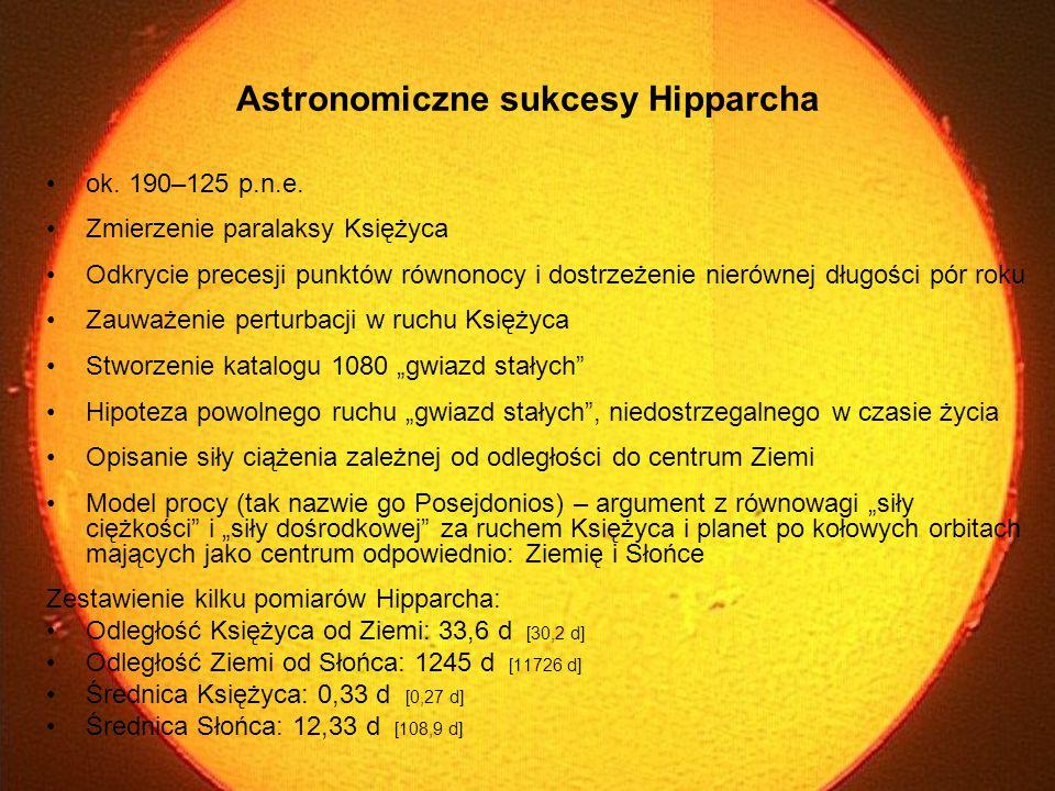 Astronomiczne sukcesy Hipparcha