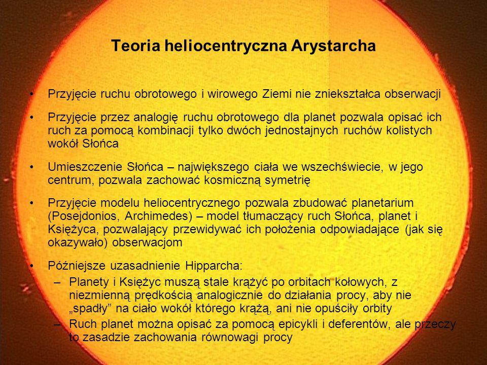 Teoria heliocentryczna Arystarcha