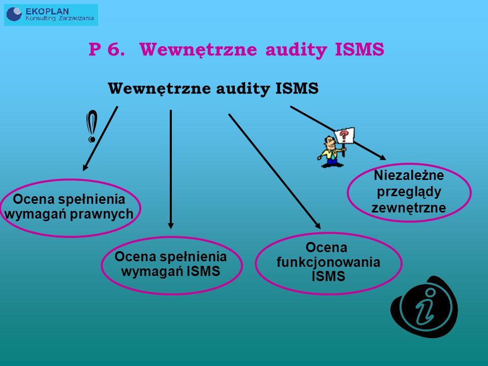 P 6. Wewnętrzne audity ISMS
