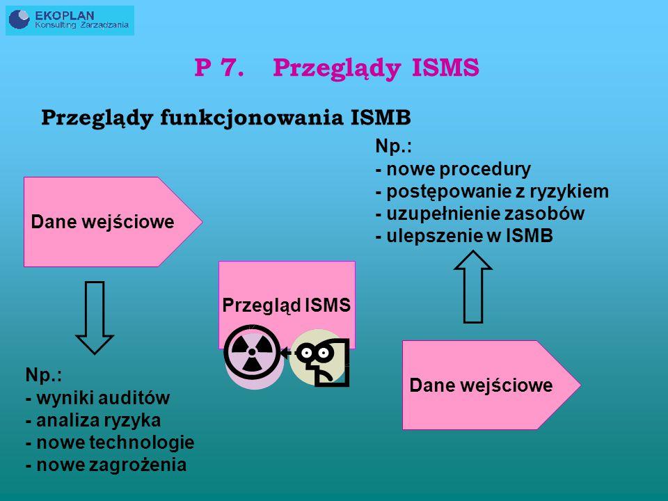 P 7. Przeglądy ISMS Przeglądy funkcjonowania ISMB Np.: