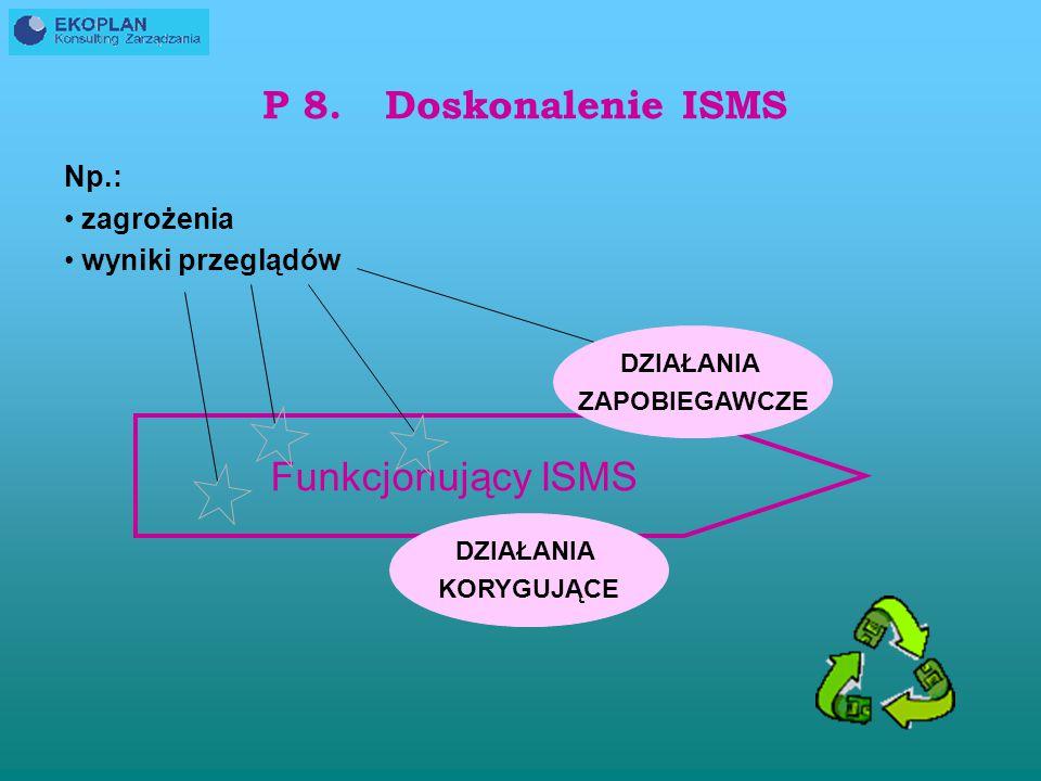 P 8. Doskonalenie ISMS Funkcjonujący ISMS Np.: zagrożenia
