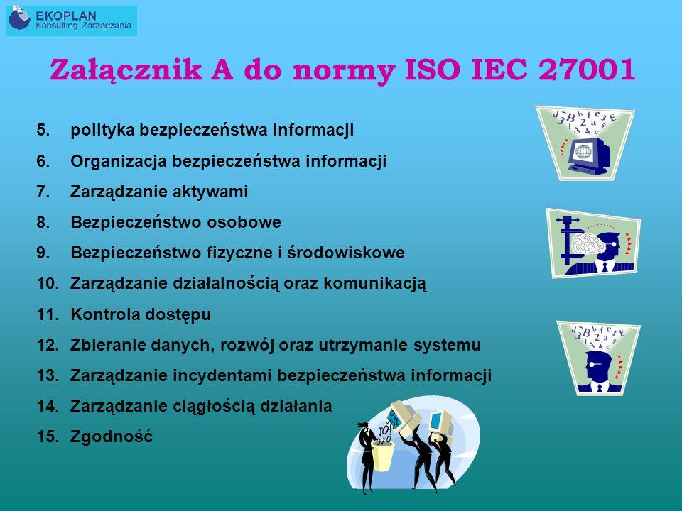 Załącznik A do normy ISO IEC 27001