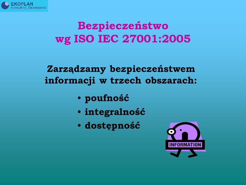Bezpieczeństwo wg ISO IEC 27001:2005