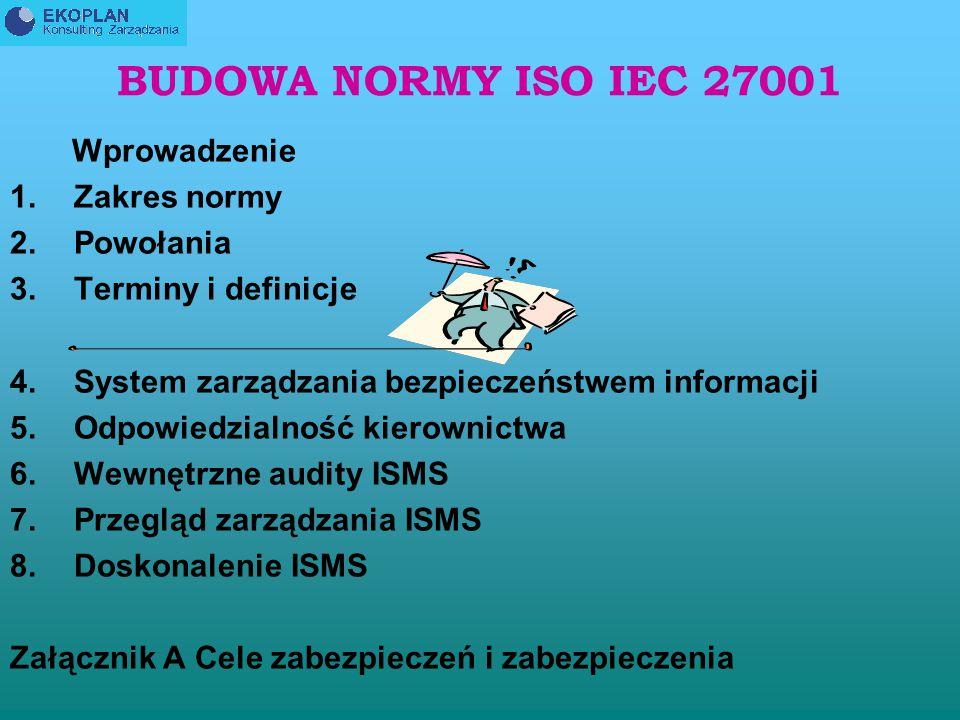 BUDOWA NORMY ISO IEC 27001 Wprowadzenie Zakres normy Powołania