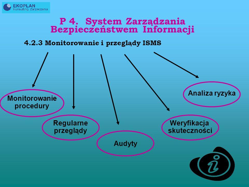 P 4. System Zarządzania Bezpieczeństwem Informacji