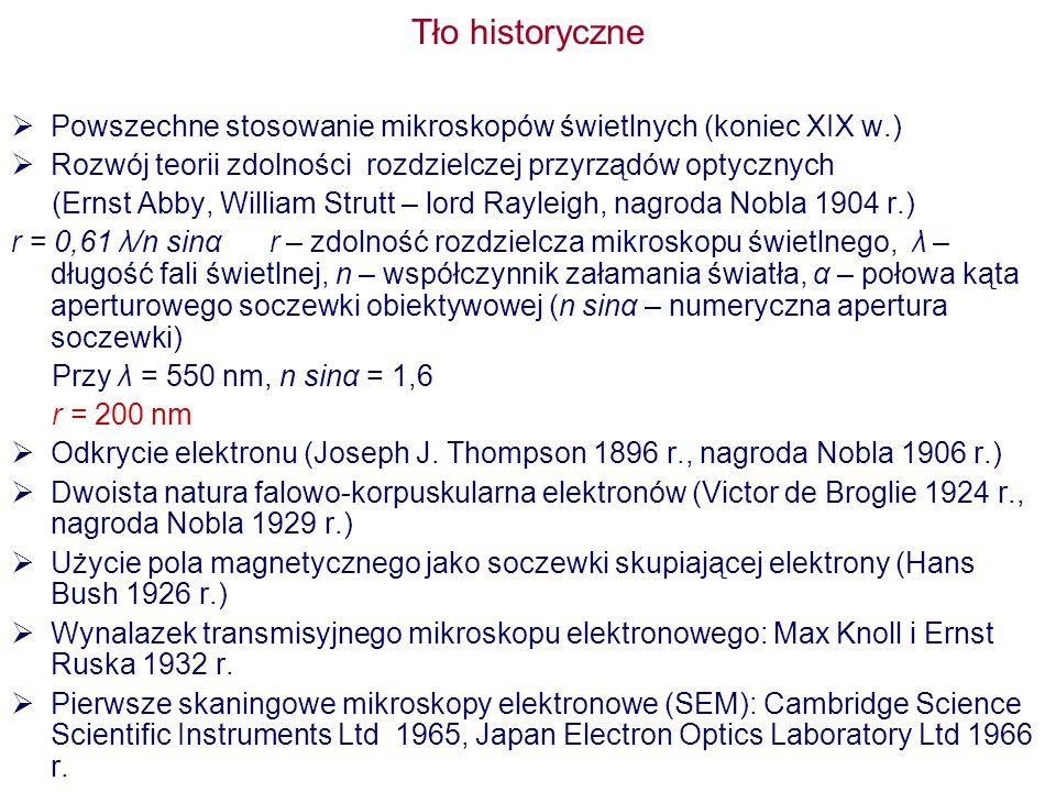 Tło historyczne Powszechne stosowanie mikroskopów świetlnych (koniec XIX w.) Rozwój teorii zdolności rozdzielczej przyrządów optycznych.