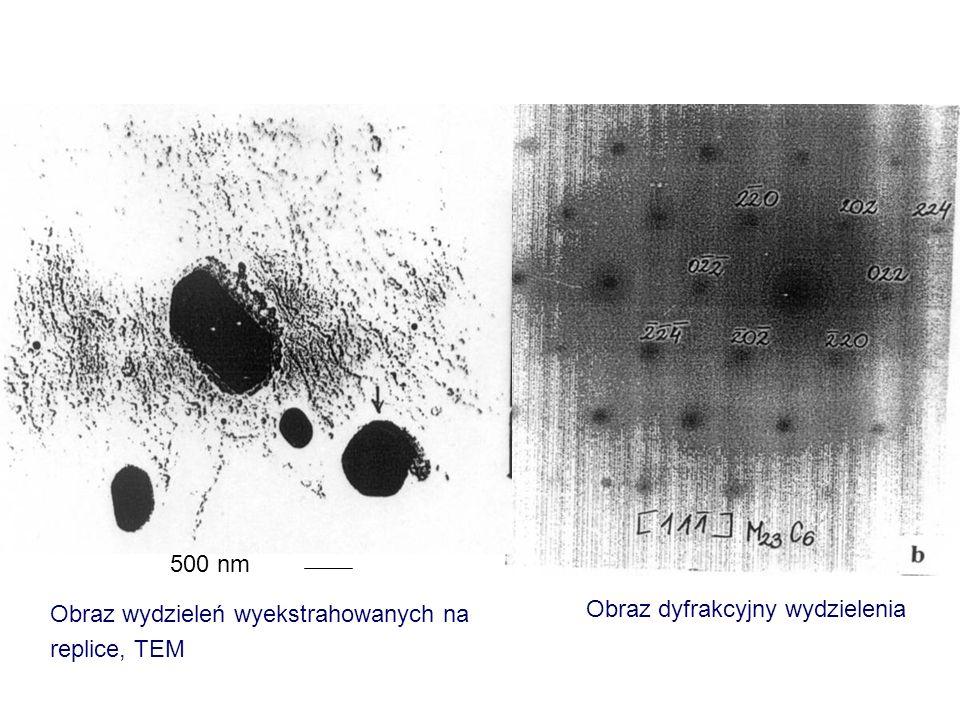 500 nm Obraz wydzieleń wyekstrahowanych na replice, TEM Obraz dyfrakcyjny wydzielenia