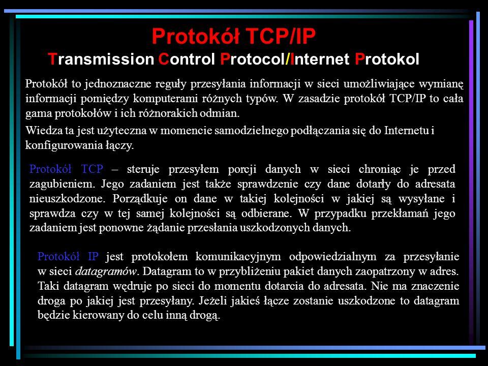 Protokół TCP/IP Transmission Control Protocol/Internet Protokol