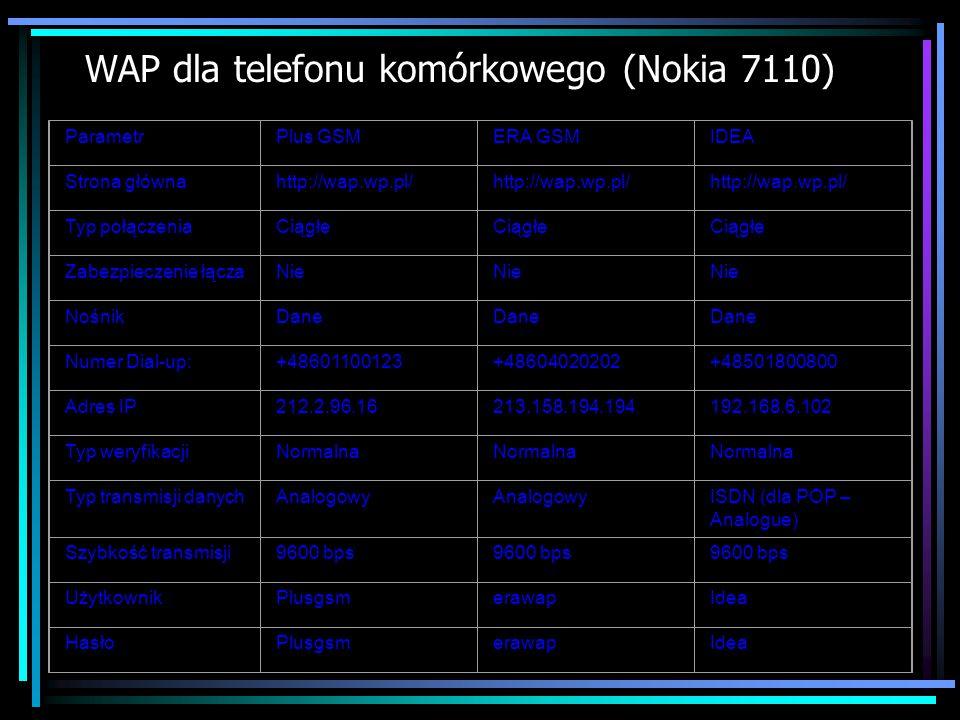 WAP dla telefonu komórkowego (Nokia 7110)
