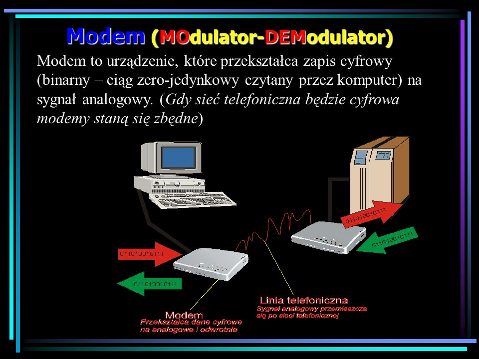 Modem (MOdulator-DEModulator)