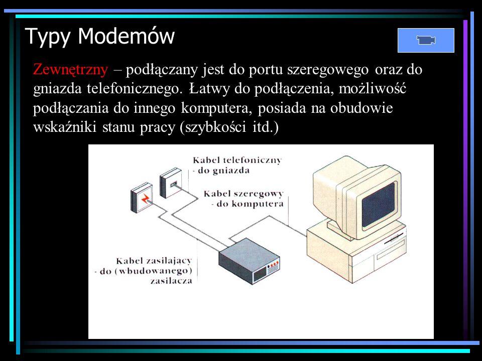 Typy Modemów
