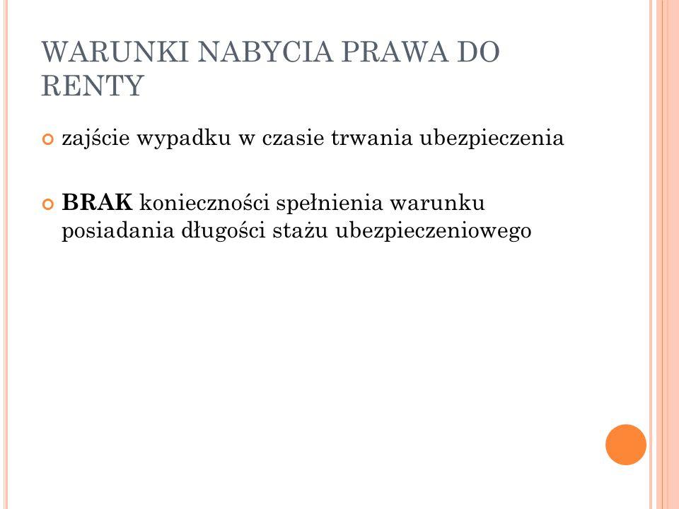 WARUNKI NABYCIA PRAWA DO RENTY