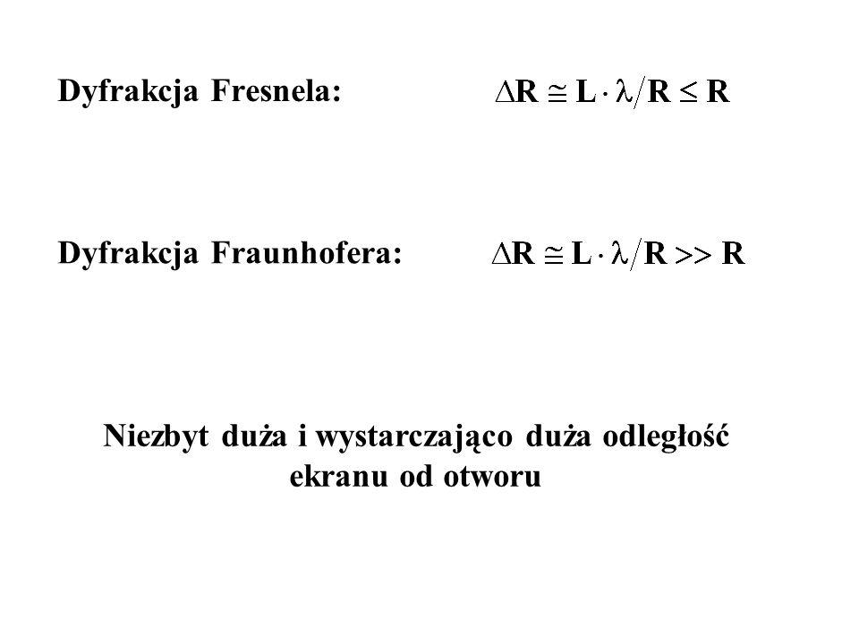 Dyfrakcja Fraunhofera:
