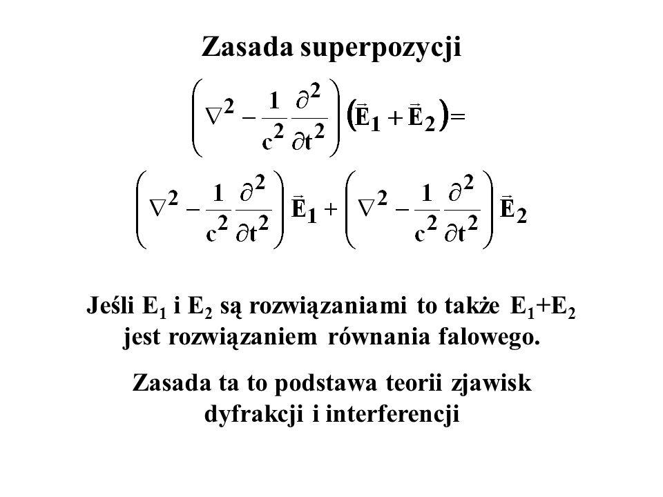 Zasada ta to podstawa teorii zjawisk dyfrakcji i interferencji