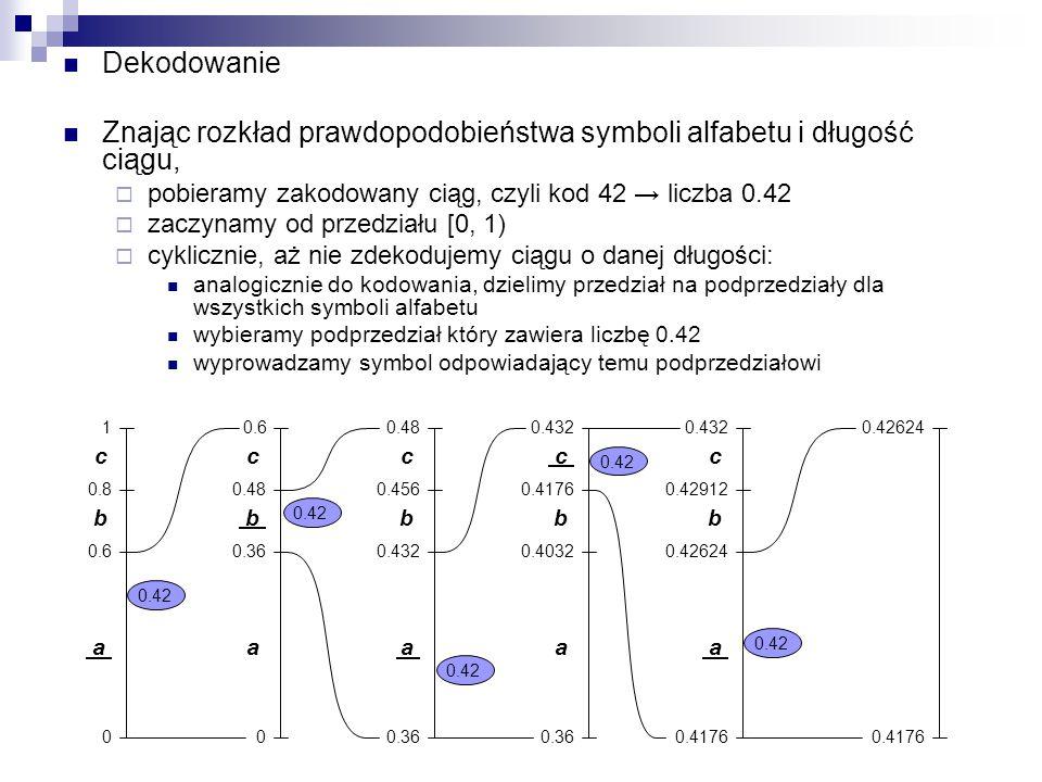Znając rozkład prawdopodobieństwa symboli alfabetu i długość ciągu,