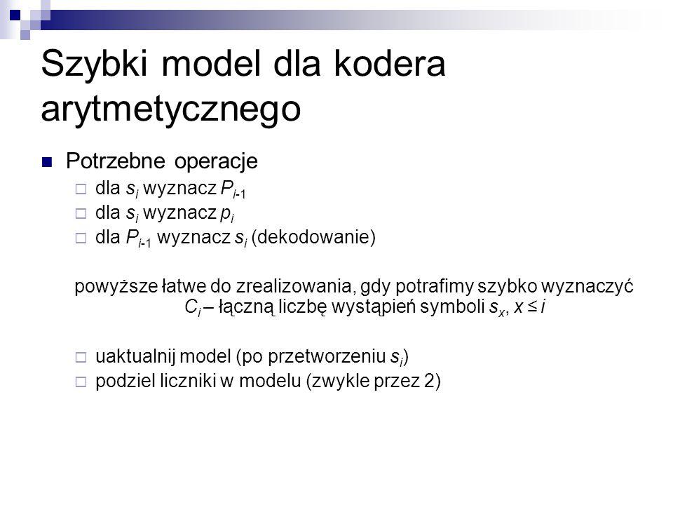 Szybki model dla kodera arytmetycznego