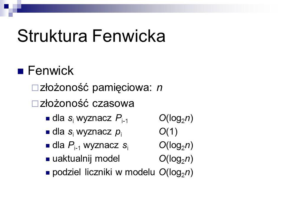 Struktura Fenwicka Fenwick złożoność pamięciowa: n złożoność czasowa