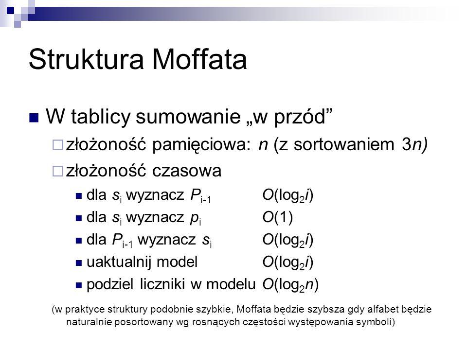 """Struktura Moffata W tablicy sumowanie """"w przód"""