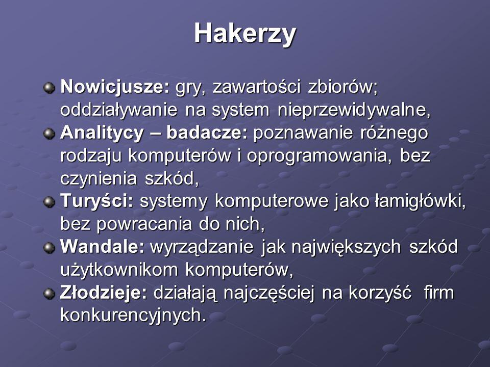 Hakerzy Nowicjusze: gry, zawartości zbiorów; oddziaływanie na system nieprzewidywalne,