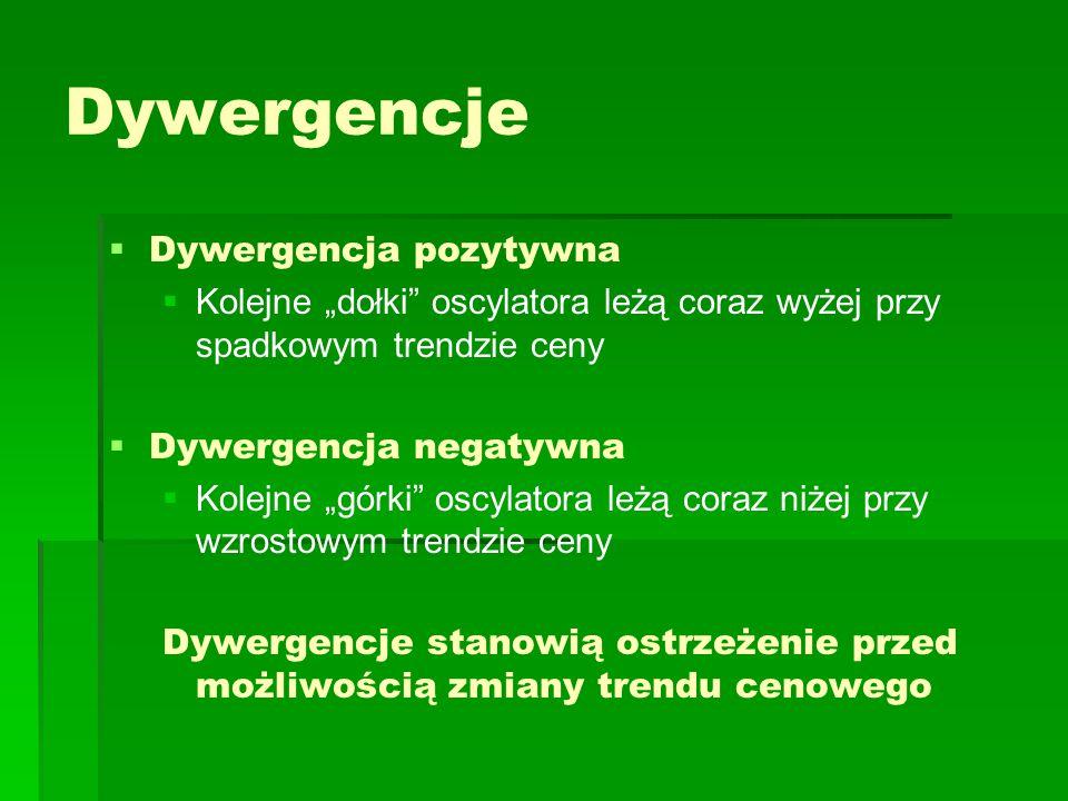 Dywergencje Dywergencja pozytywna