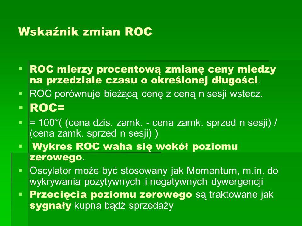 Wskaźnik zmian ROC ROC=