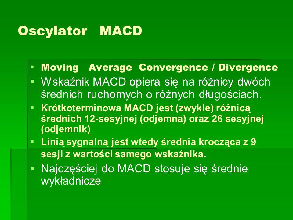 Oscylator MACD Moving Average Convergence / Divergence. Wskaźnik MACD opiera się na różnicy dwóch średnich ruchomych o różnych długościach.