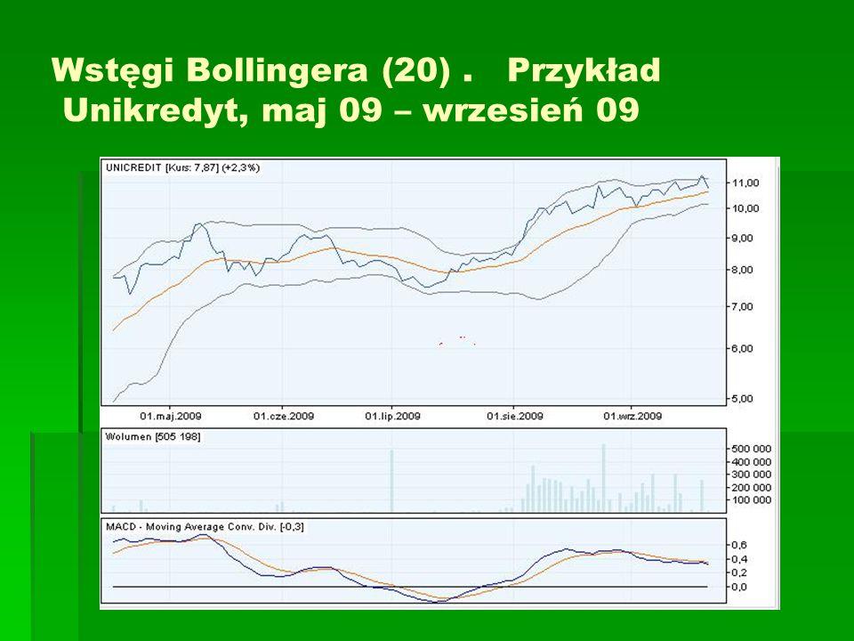 Wstęgi Bollingera (20) . Przykład Unikredyt, maj 09 – wrzesień 09