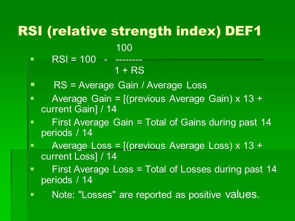 RSI (relative strength index) DEF1