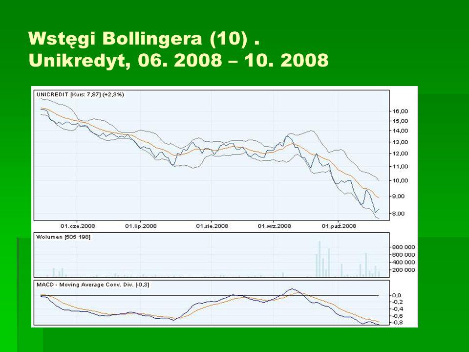 Wstęgi Bollingera (10) . Unikredyt, 06. 2008 – 10. 2008