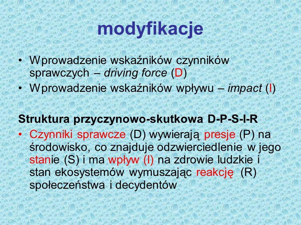 modyfikacje Wprowadzenie wskaźników czynników sprawczych – driving force (D) Wprowadzenie wskaźników wpływu – impact (I)