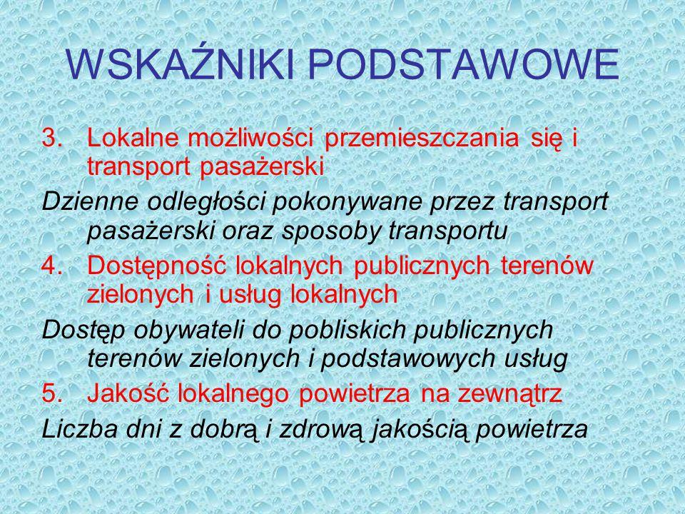 WSKAŹNIKI PODSTAWOWE Lokalne możliwości przemieszczania się i transport pasażerski.