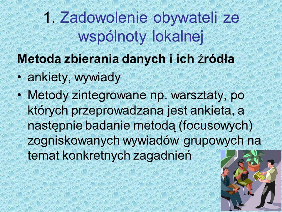 1. Zadowolenie obywateli ze wspólnoty lokalnej