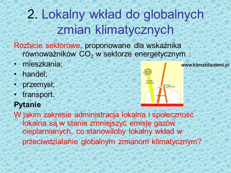 2. Lokalny wkład do globalnych zmian klimatycznych