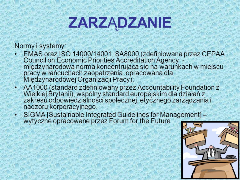 ZARZĄDZANIE Normy i systemy: