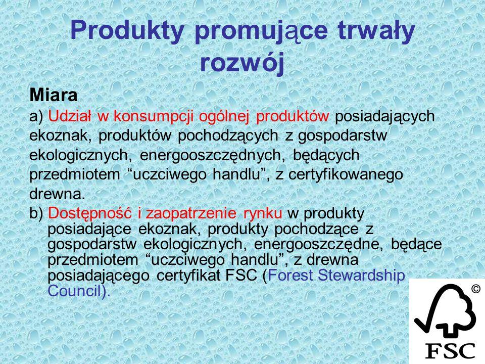 Produkty promujące trwały rozwój