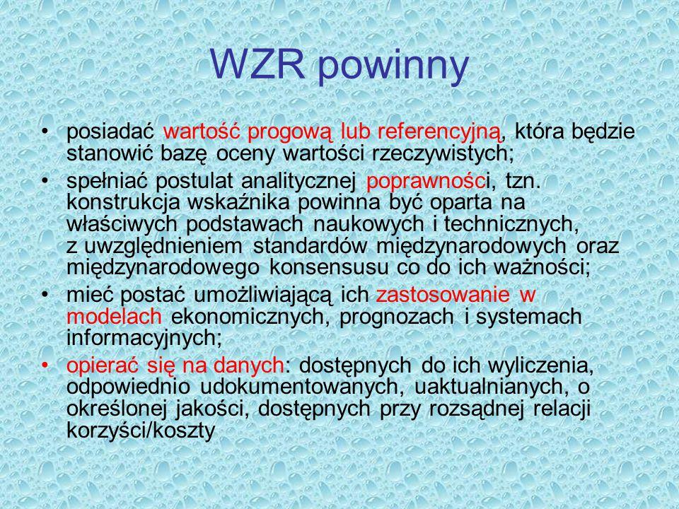 WZR powinny posiadać wartość progową lub referencyjną, która będzie stanowić bazę oceny wartości rzeczywistych;