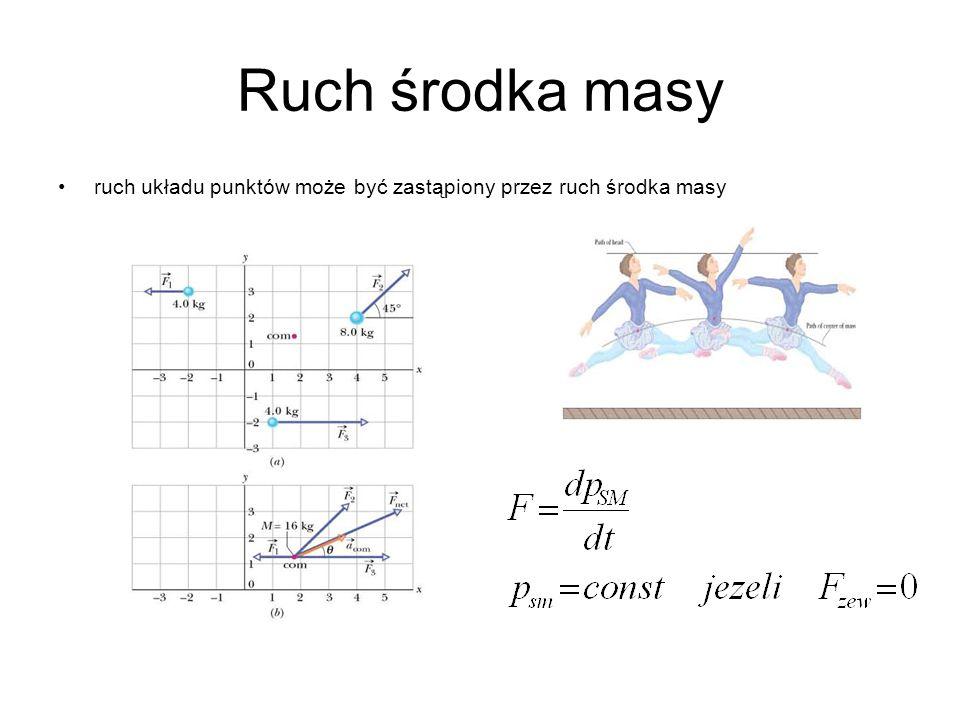 Ruch środka masy ruch układu punktów może być zastąpiony przez ruch środka masy