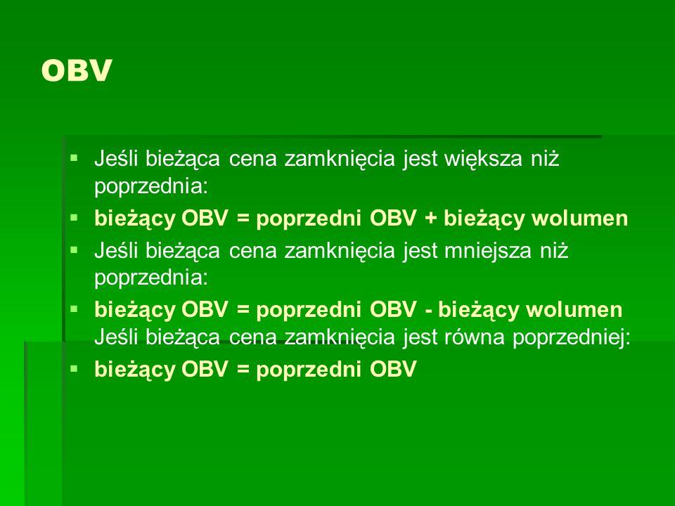OBV Jeśli bieżąca cena zamknięcia jest większa niż poprzednia: