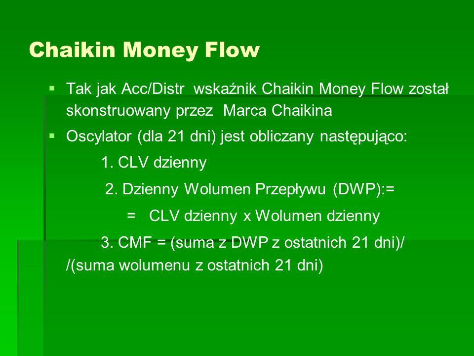 Chaikin Money Flow Tak jak Acc/Distr wskaźnik Chaikin Money Flow został skonstruowany przez Marca Chaikina.