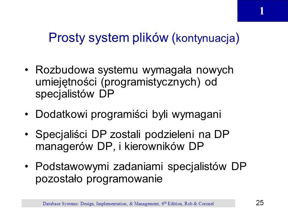 Prosty system plików (kontynuacja)