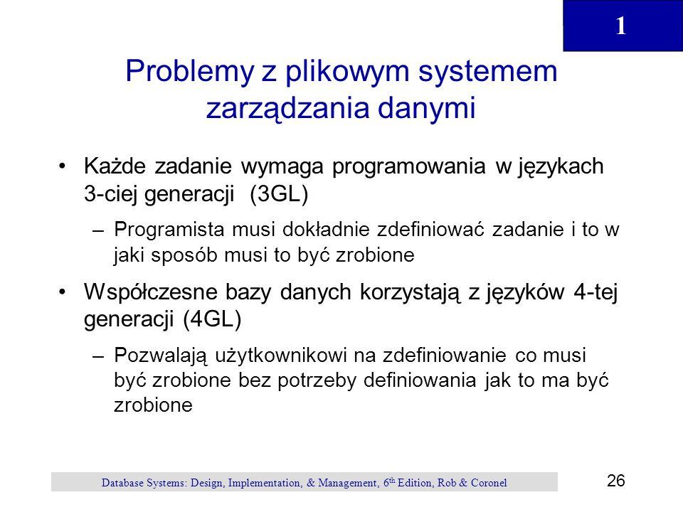 Problemy z plikowym systemem zarządzania danymi