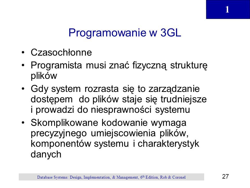 Programowanie w 3GL Czasochłonne